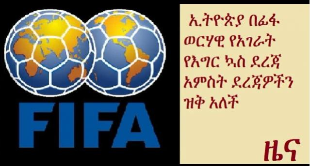 Ethiopia drops five places in FIFA monthly rankings