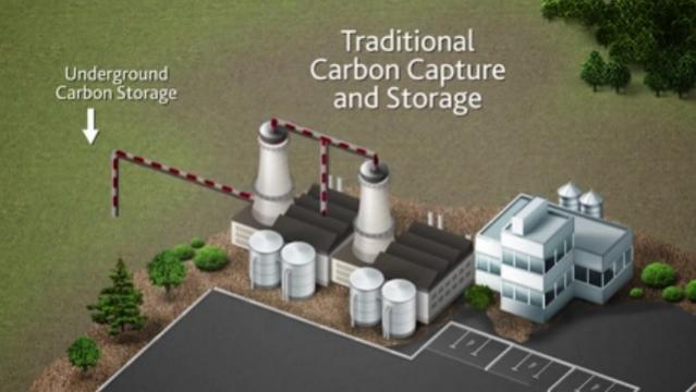 Carbon Engineering - Industrial-scale capture of CO2 from ambient air